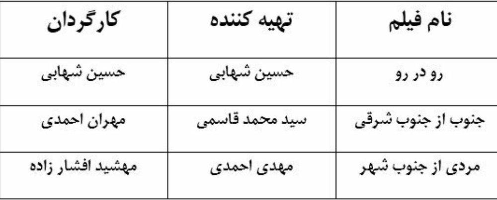 مهران احمدی، حسین شهابی و مهشید افشارزاده پروانه ساخت گرفتند